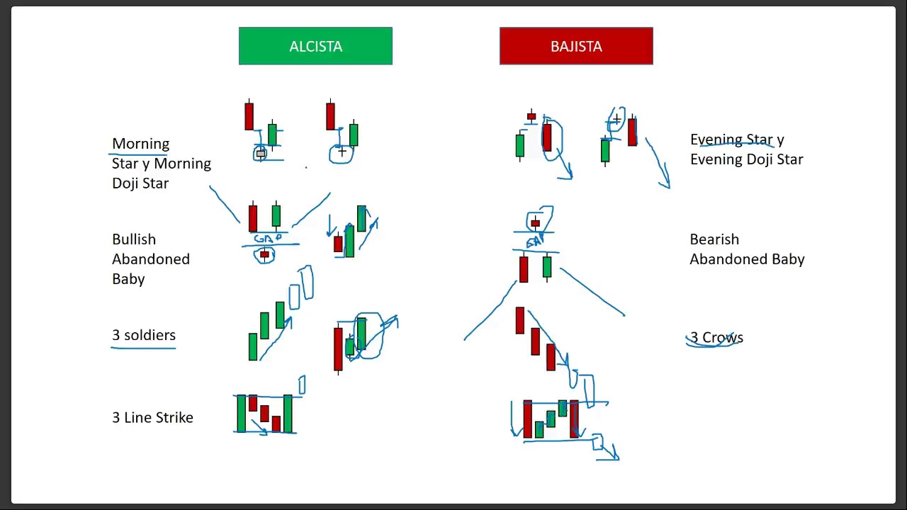 The Forex Power Indicator is designed to help forex traders save time and boost profits by instantly identifying current trends and potential trade opportunities.