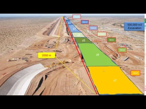 How to plan and Control Linear Projects by measuring performance of construction wo