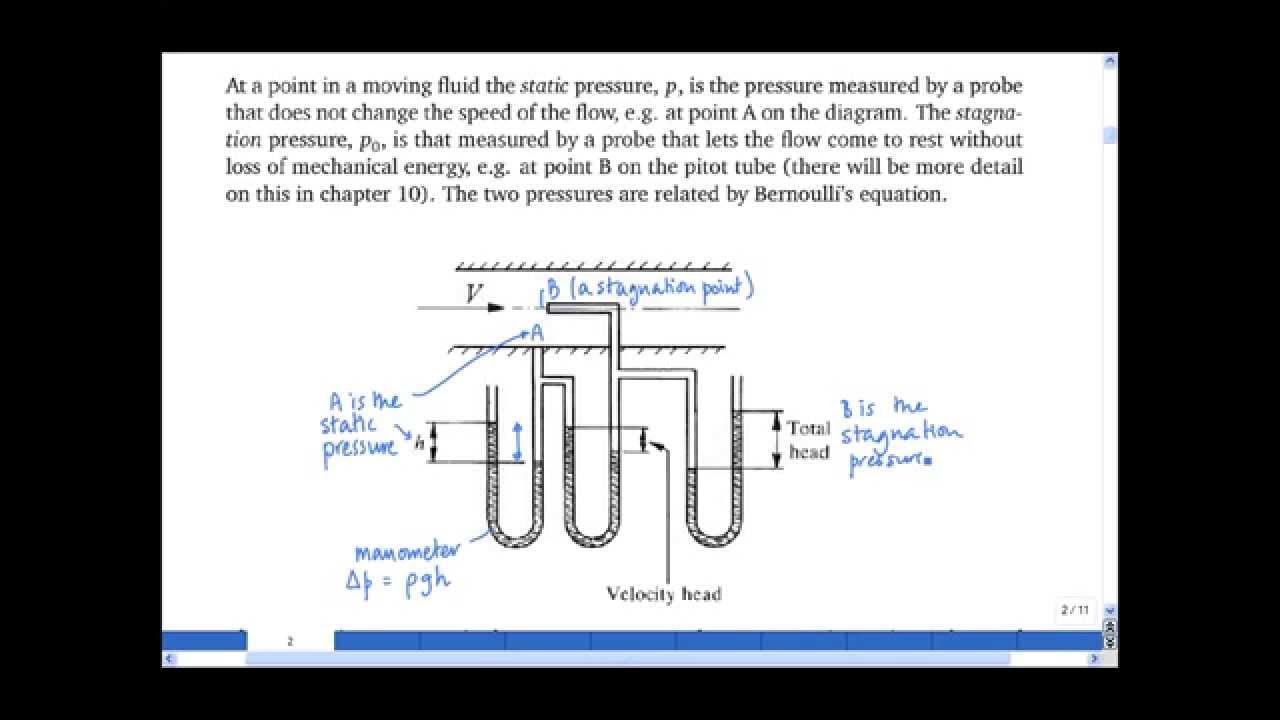 total pressure equation. total pressure equation