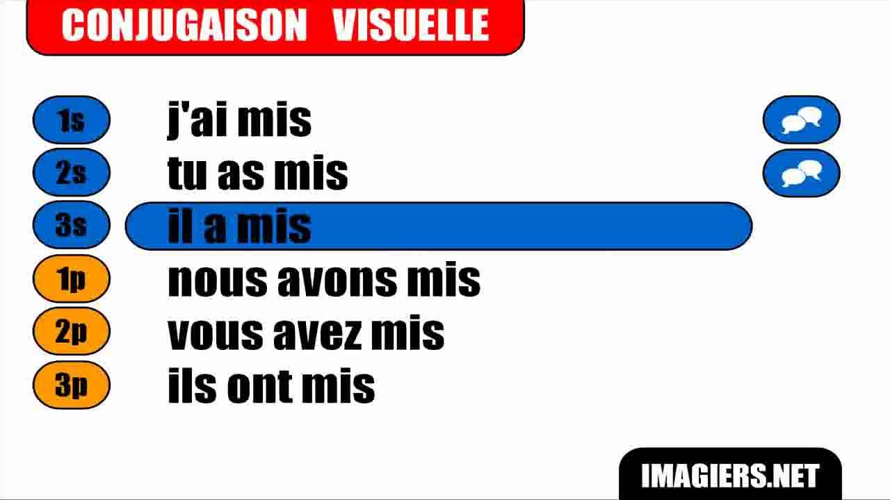 Conjugaison Indicatif Passe Compose Verbe Mettre Youtube