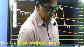 PRE OPEN ANALYSIS COMMODITIES JULY 10 2020 ENGLISH RECORDED WEBINAR