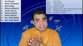 Astrology: The 9 Planets of Vedic Astrology | Why the Uranus and Neptune are missing?