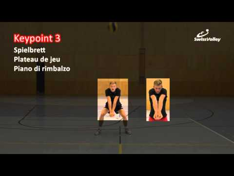 Technikvideo Männer - Manchette - Gratisball - Version 2015