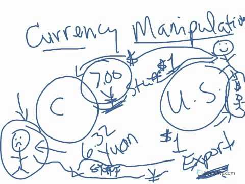 Image result for currency manipulations
