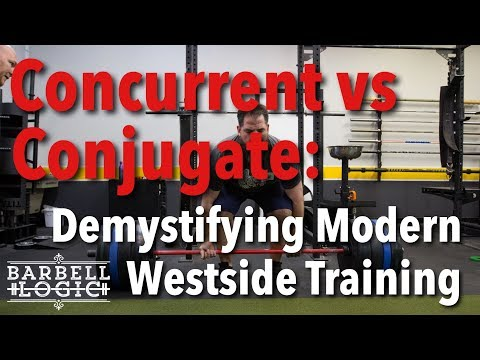 Concurrent Periodization – The introduction of Strength and Muscle Size