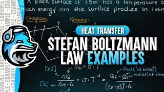 Stefan Boltzmann Law Examples