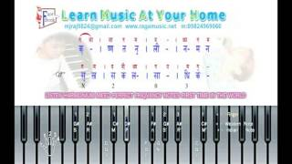 FIRST TIME IN THE WORLD HARMONIUM MEED PERFECT FREQUENCY MUSIC NOTES LISTEN By Manish Rajyaguru