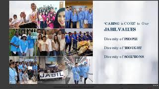 Jabil Inc (NYS:JBL) Small Cap Growth Stock with Momentum