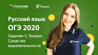 Русский язык ОГЭ 2019. Задание 3. Теория. Средства выразительности