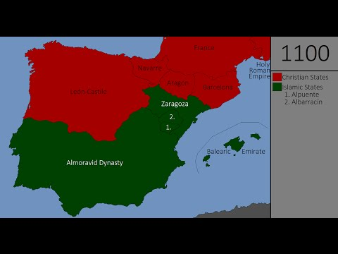 The Reconquista: Every Year