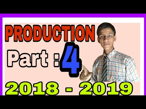 GRAPHICALLY RELATIONSHIP T.P AND M.P    A.P AND M.P   LAW OF VARIABLE PROPORTIONS   ADITYA  COMMERCE