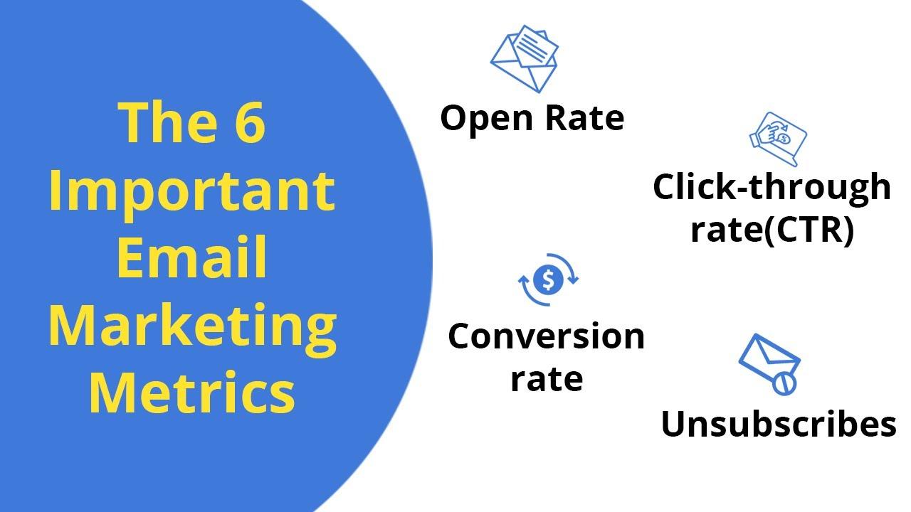 Email Marketing KPI
