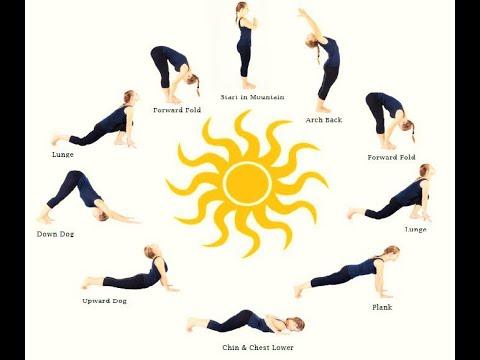 how to sun salutation yoga poses morning sun salutations