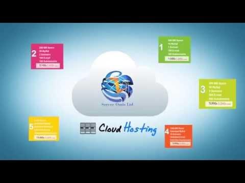 Hosting service Explainer video