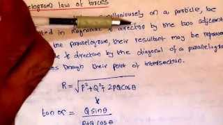 The Parallelogram law of forces ( Engineering Mechanics)