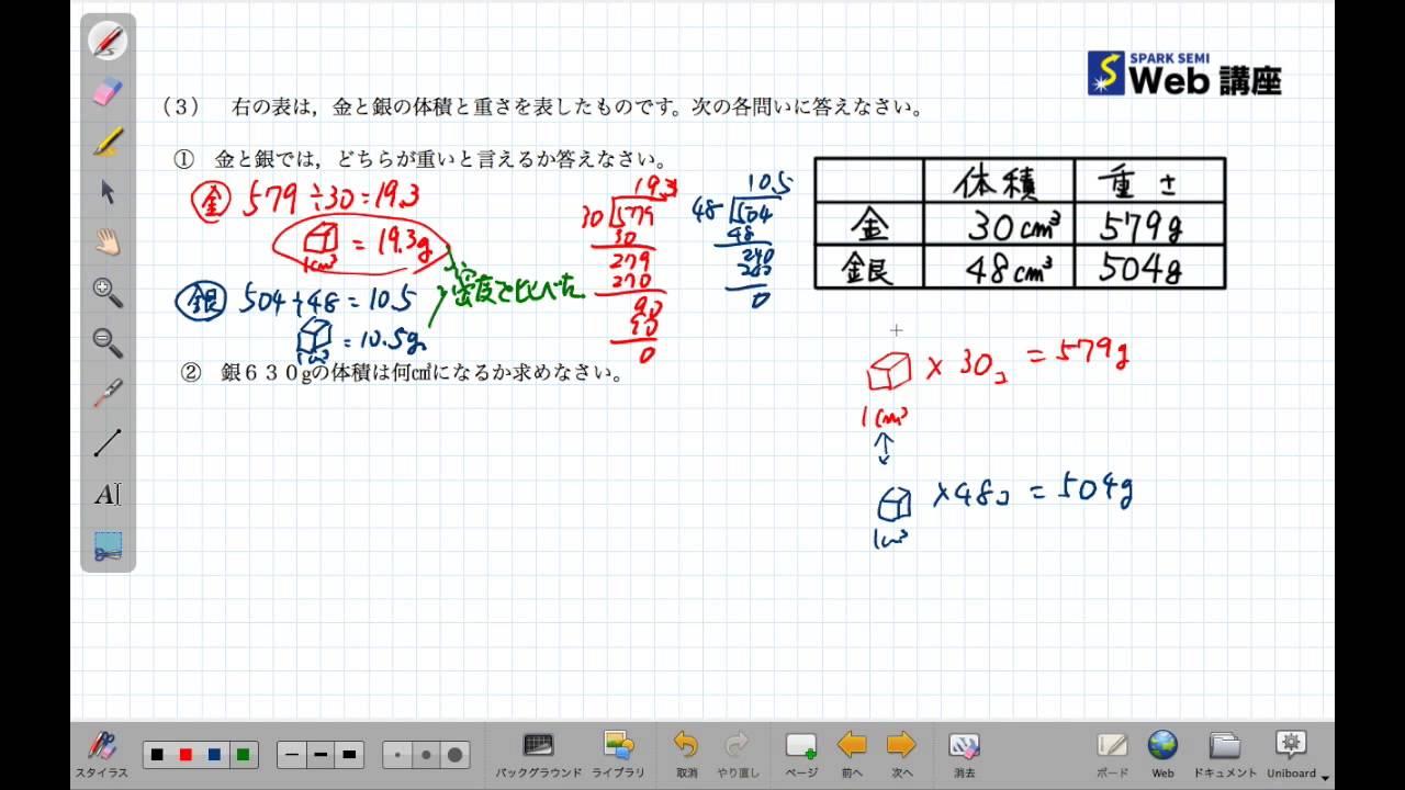 小学算数応用問題強化シリーズ単位量あたり