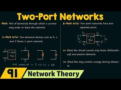 Y-Parameter - Problem 1 - Two-Port Network - Circuit Theory & Networks   Ekeeda.comиз YouTube · Длительность: 13 мин50 с