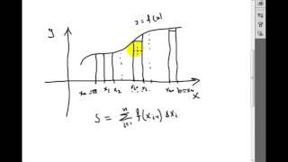 Интегралы | задачи, приводящие к понятию интеграла | площадь криволинейной трапеции | 1