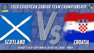 Чемпионат Европы, юниоры : Словения до 19