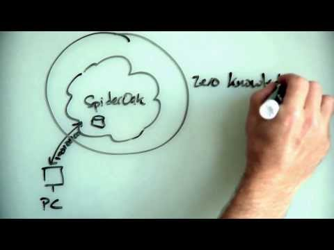 Crypton - a Zero Knowledge application framework
