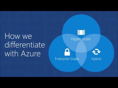 The Cloud for Modern Business - Microsoft Azure Sales Training - Module 1