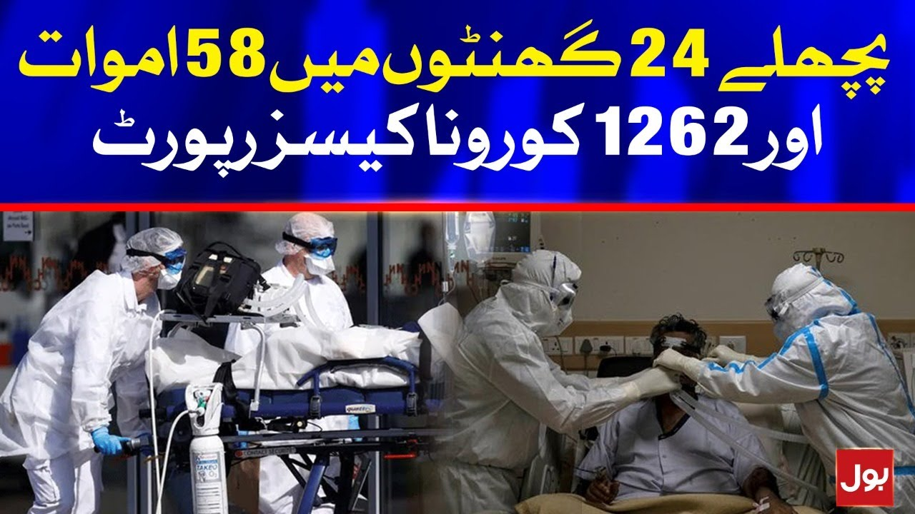 COVID-19 Active Cases 25,649 in Pakistan