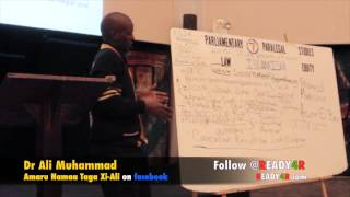 Dr Ali Muhammad VS The Amen Ra Squad? Africa or The Americas, Who Has The Oldest Civilizations?