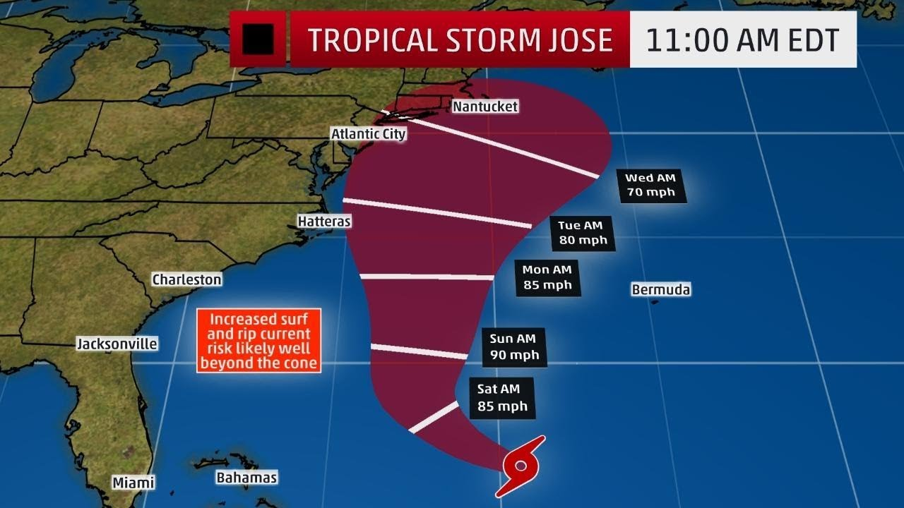 Tropical Storm Jose Expected To Strengthen In Bermuda Triangle Come Close To U S East Coast