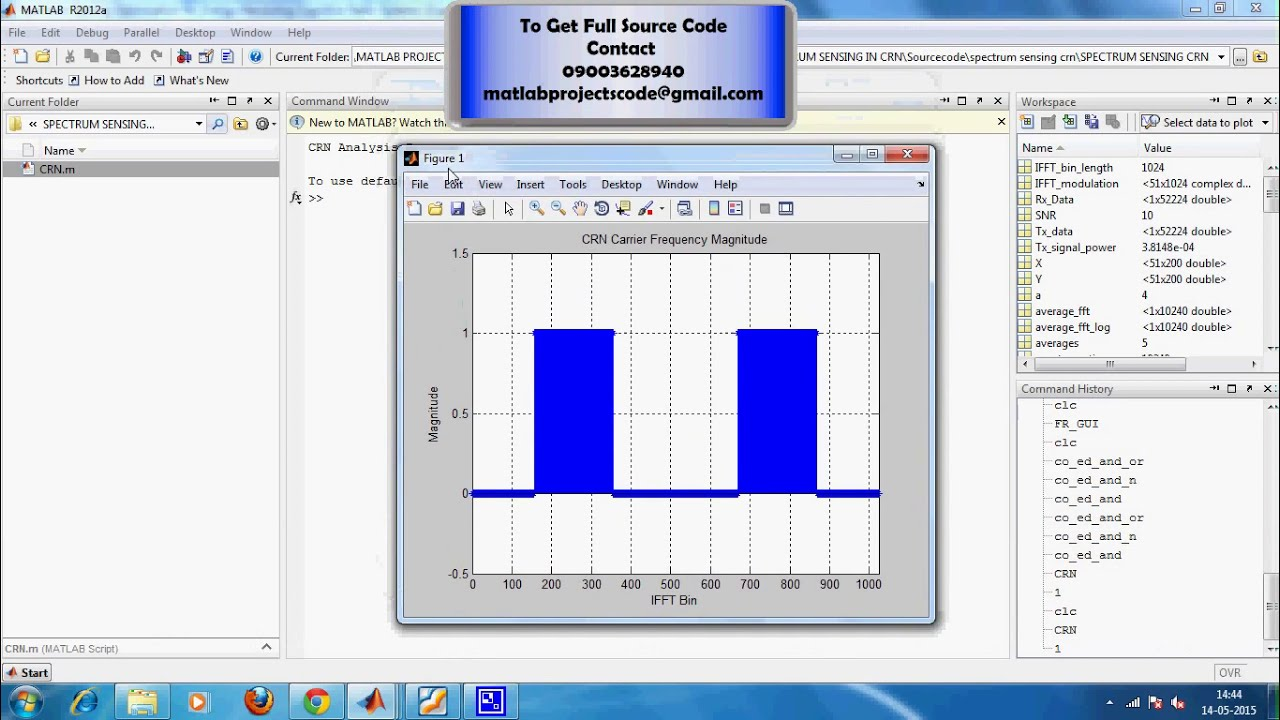 cognitive radio thesis in matlab Radios in matlab/simulink and briefly discusses the salient functions of the prototype system for cognitive radio (cr)  a prototype system for wireless personal area network is built.