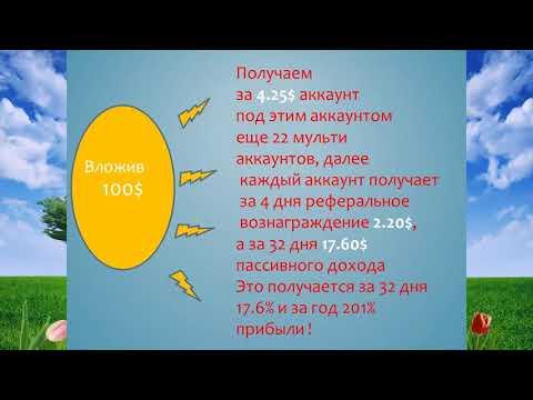 ФАРГИМА АЛЕКСЕЕВА - Короткий обзор модуля х2