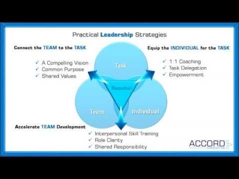Effective Strategies for Leaders