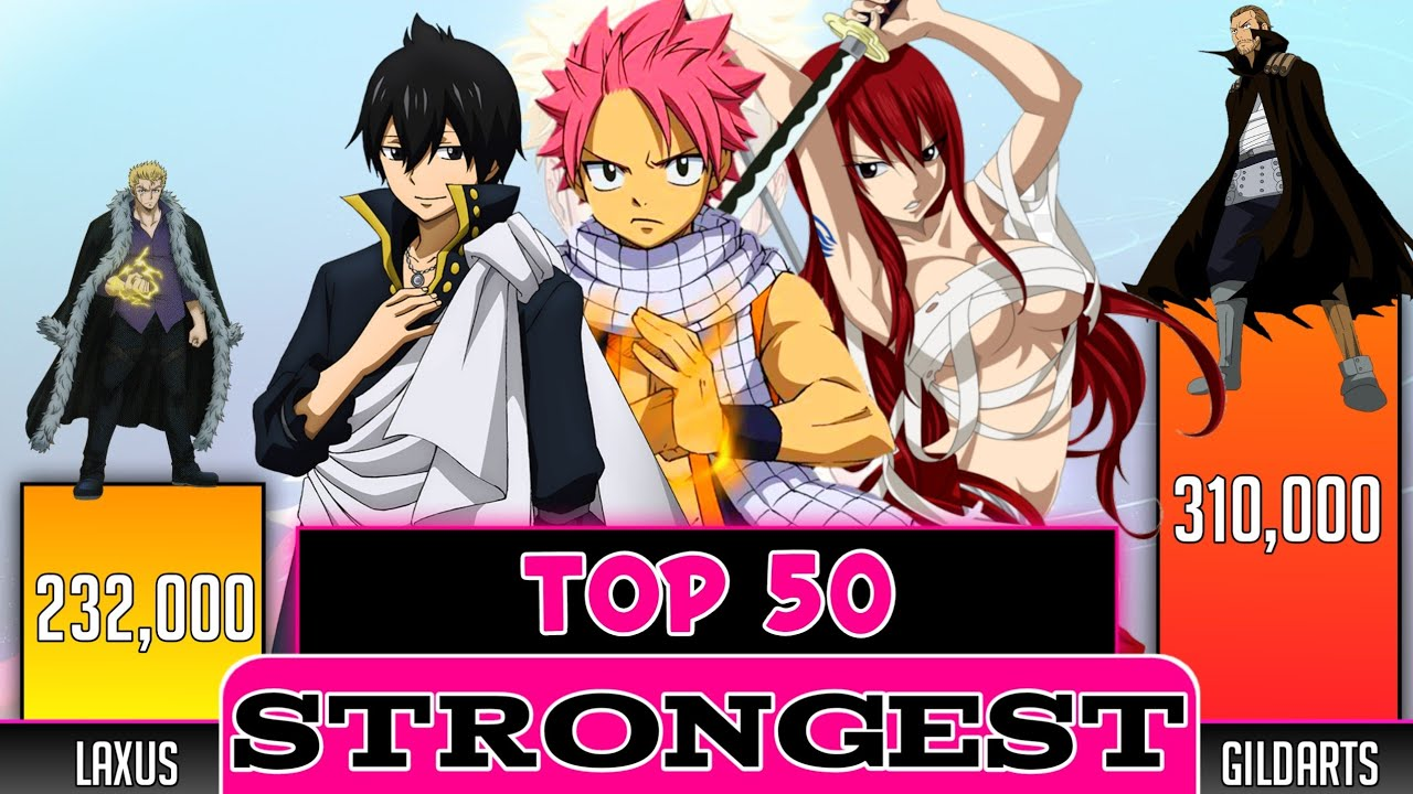 Top 50 Strongest Fairy Tail characters power Level - (Fairy Tail power Levels) - SP Senpai 🔥🔥