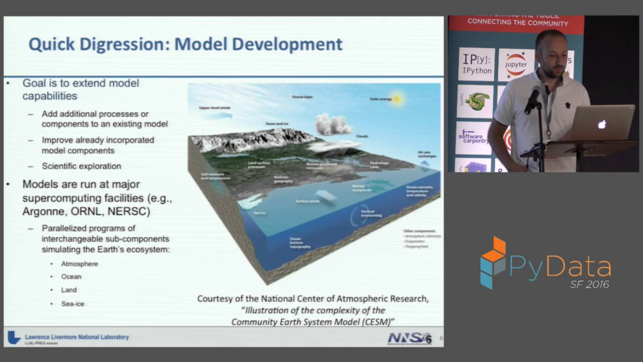 Image from Virtual Laboratories Vision for an Earth Sciences