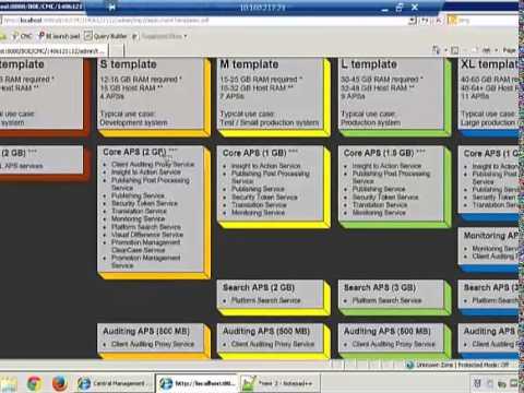 SAP BusinessObjects BI 4.1: Deployment Best Practices