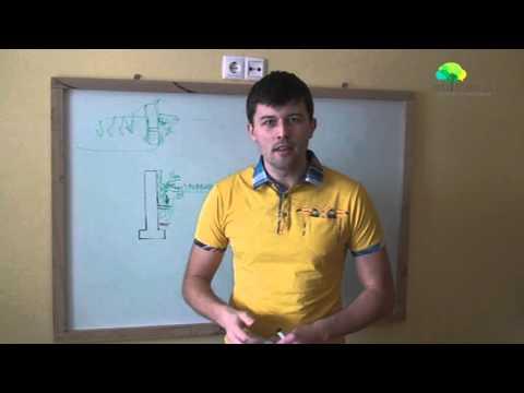 Обратная засыпка фундамента (отсыпка фундамента). Как и когда?
