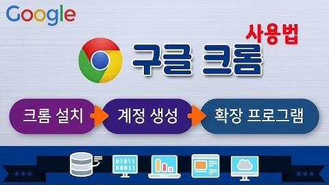 컴퓨터 기초 PC 에 구글 크롬 브라우저 다운 받아서 설치 하고 활용하는 방법 과 크롬 확장 프로그램을 이용하여 편리하게 인터넷 사용 하는 방법 을 알려드립니다.