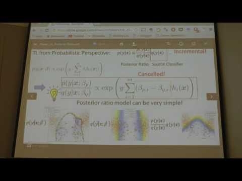 NIPS 2015 Workshop (Wang) 15618 Transfer and Multi-Task Learning: Trends and New Perspectives