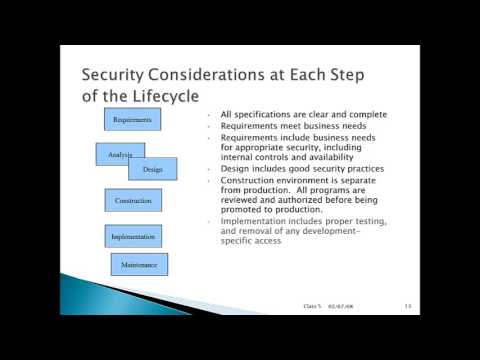 Unit 6A - Security and the Software Development Lifecycle (SDLC)