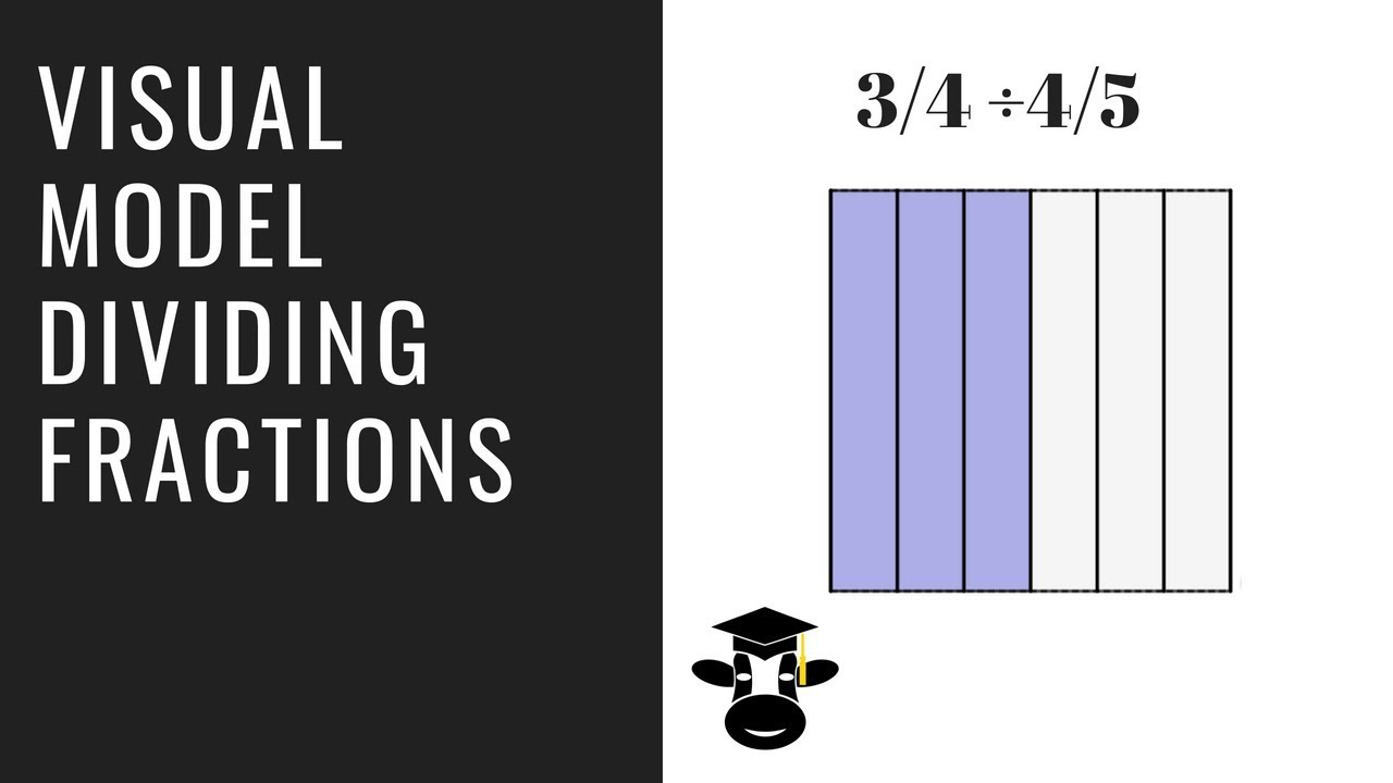 medium resolution of Dividing fractions with a visual model - YouTube