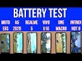 - Vivo U10 vs Realme 5, Infinix Hot 8, Moto E6s, A5 2020 | Longest Battery Drain Test | Charging Test