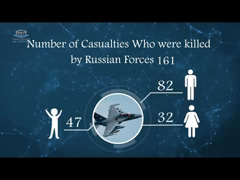 Syrian Institute for Justice || Statistics of Civilian Casualties in Syria During January 2018