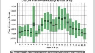Forex Volatility Stats - Starfishfx