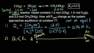 Comparing Q vs K example | Chemical equilibrium | Chemistry | Khan Academy