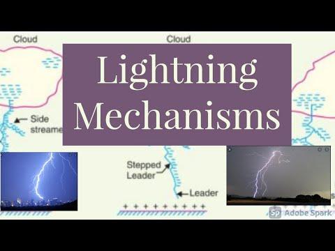 Lightning Mechanism  Pilot Streamer Stepped Leader Return Streamer Dart Leader HVE High Voltage Engg