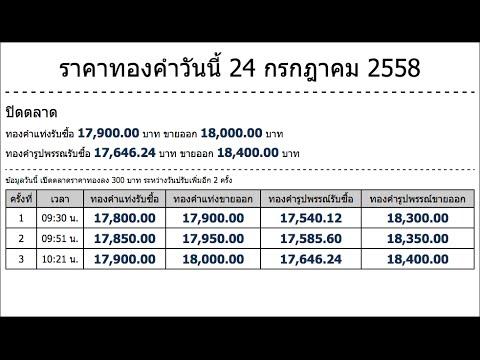ราคาทองคำวันนี้ 24 กรกฎาคม 2558