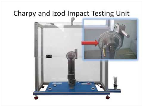 charpy impact test Charpy testing, or impact testing was developed in 1905 by georges charpy in order to determine the amount of energy absorbed by a material during fracture.