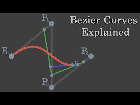 Bezier Curves Explained