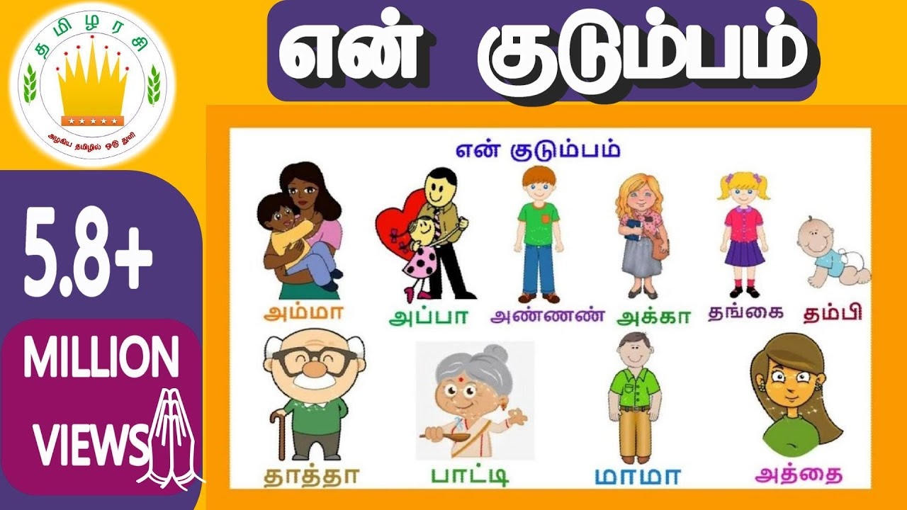 tamil brahmin relationship names and meanings