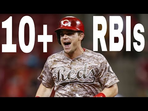 MLB: 10+ RBIs in a Game by One Player