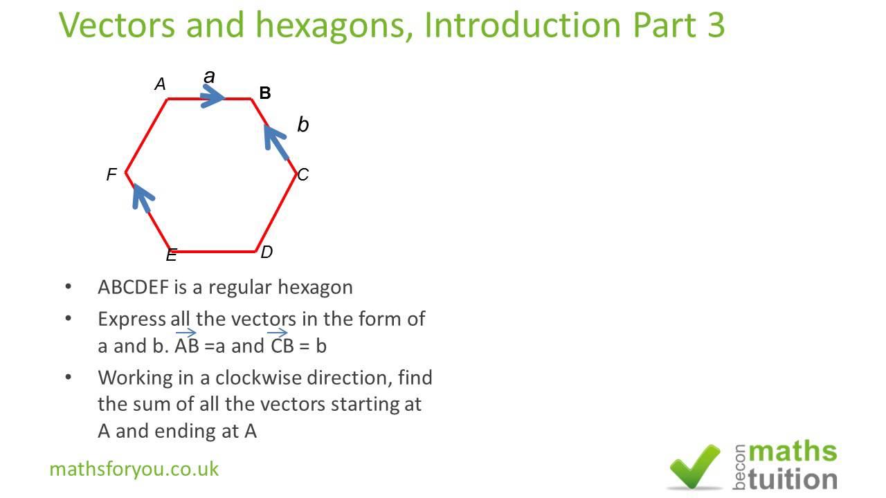 vector introduction vectors pentagon a regular hexagon igcse rh youtube com vectors for kids vectors for logos